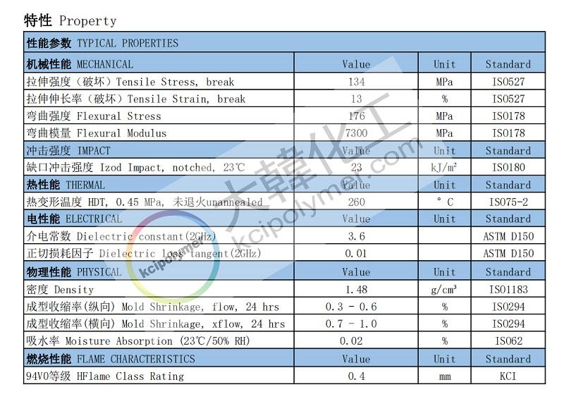 PPS-LCG35BHF DTS_20190401.jpg